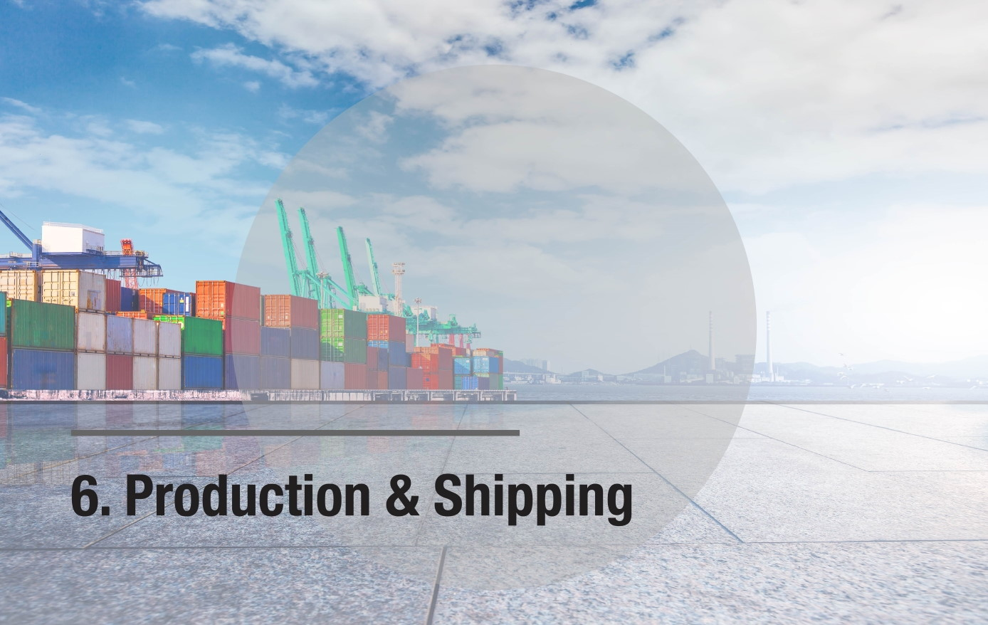 Production & Shipping